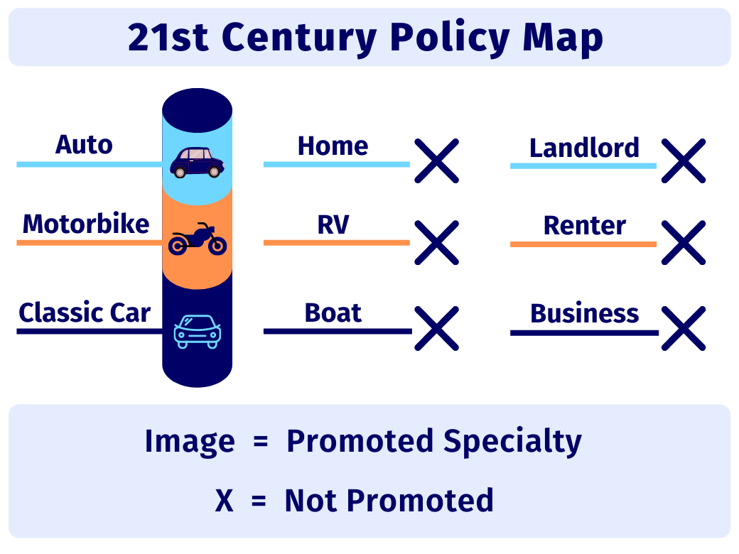 21st Century Insurance Coverage Options
