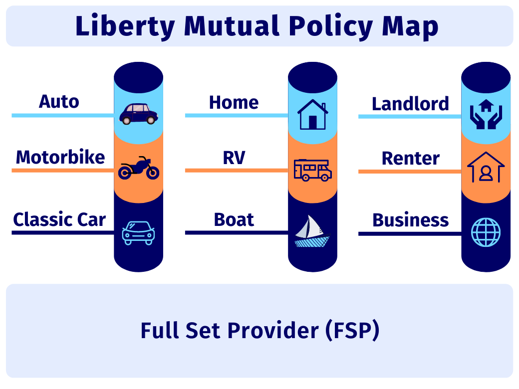 Liberty Mutual Insurance Payment Address And Phone Number